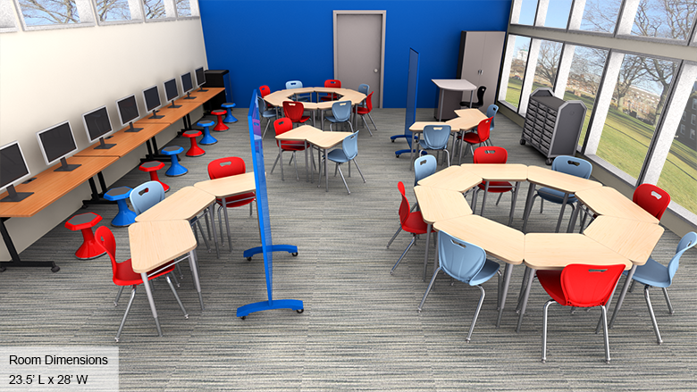 Flipped Learning - Elementary - Overall View