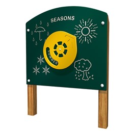 Climate Panel - Seasons