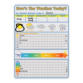 Dry Erase Weather Board